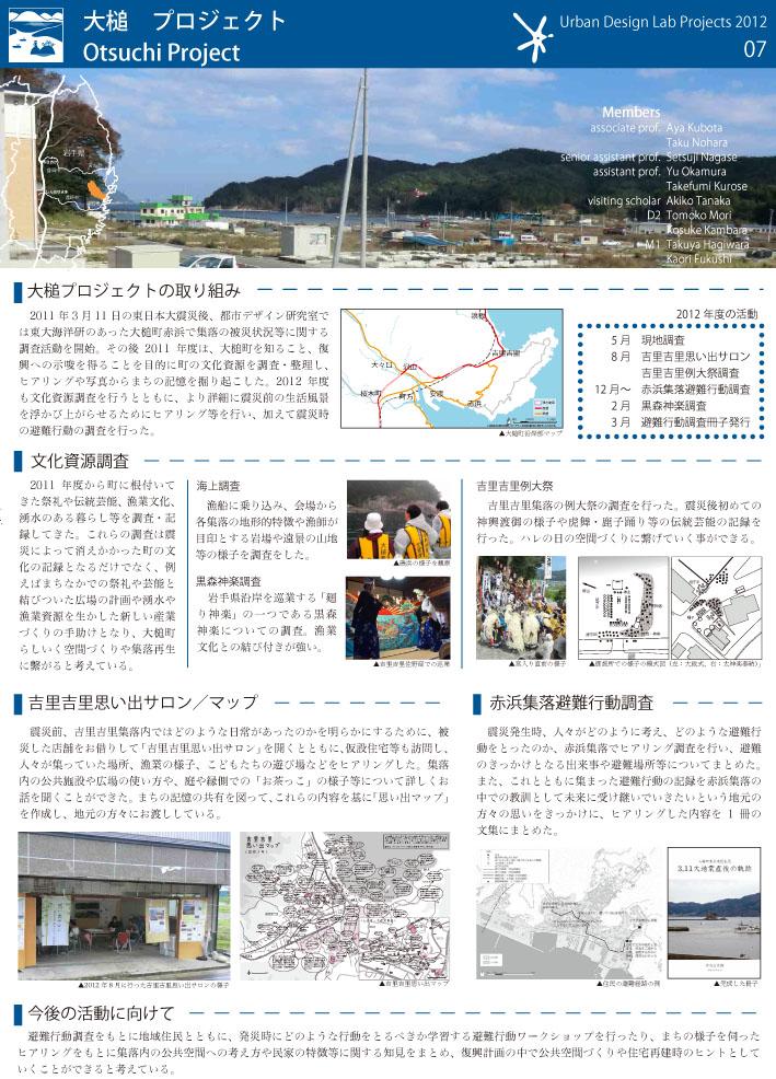 ootsuchi2012.jpg