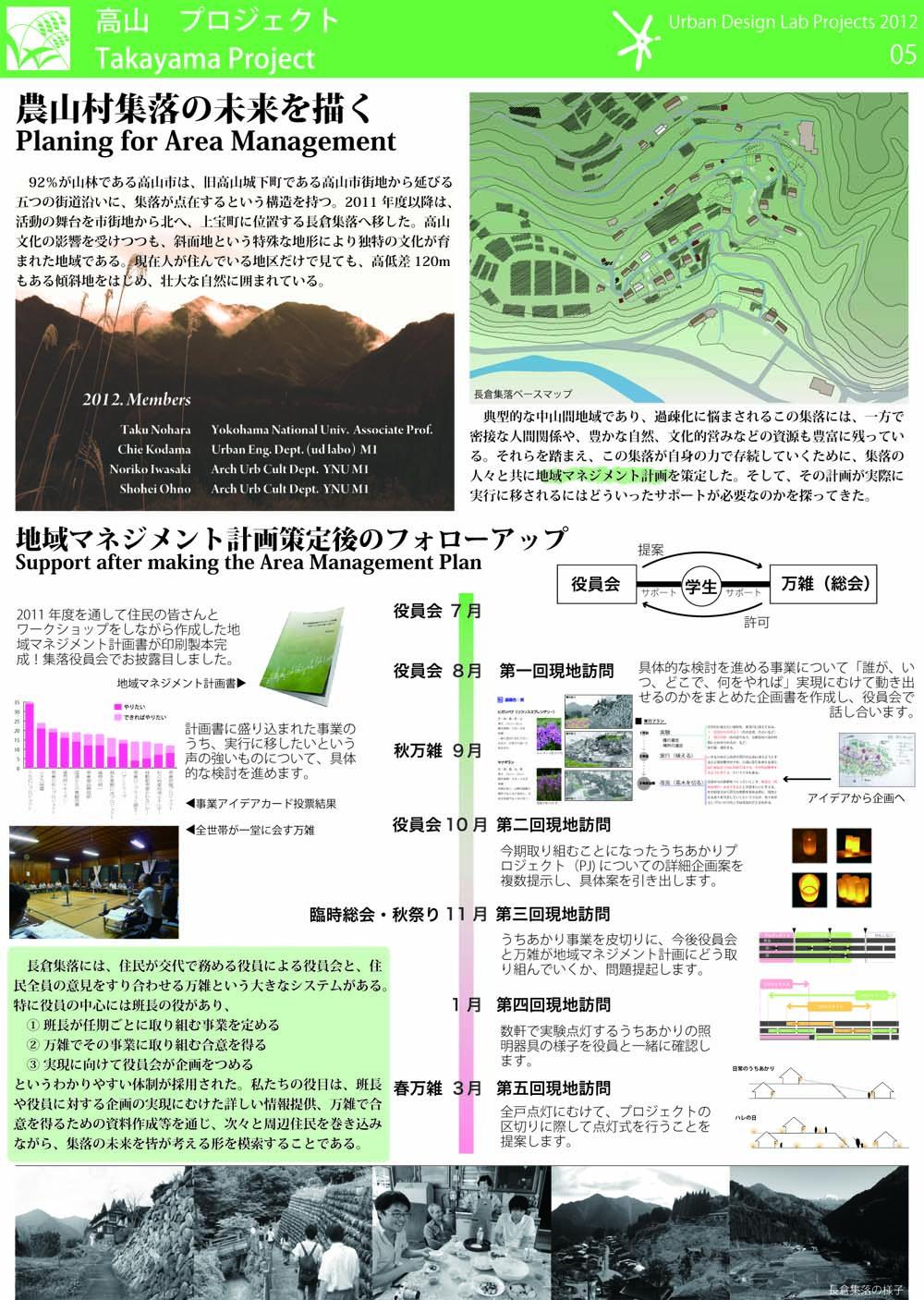 takayama2012.jpg